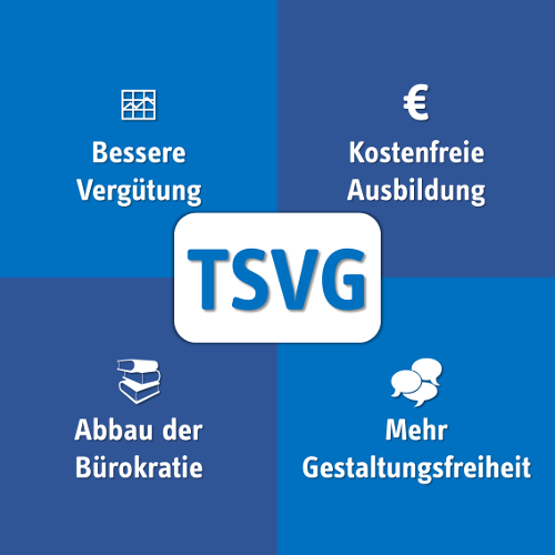 Das TSVG kommt … wir bleiben aktiv!